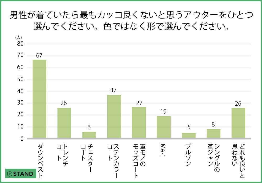 %e3%82%a2%e3%82%a6%e3%82%bf%e3%83%bc2