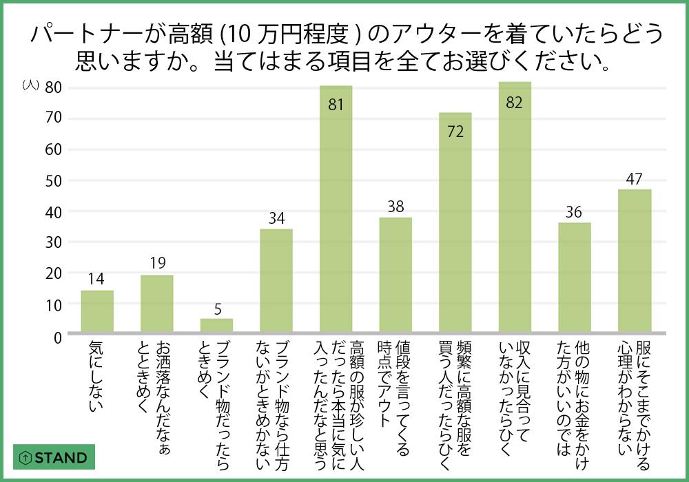 %e3%82%a2%e3%82%a6%e3%82%bf%e3%83%bc3
